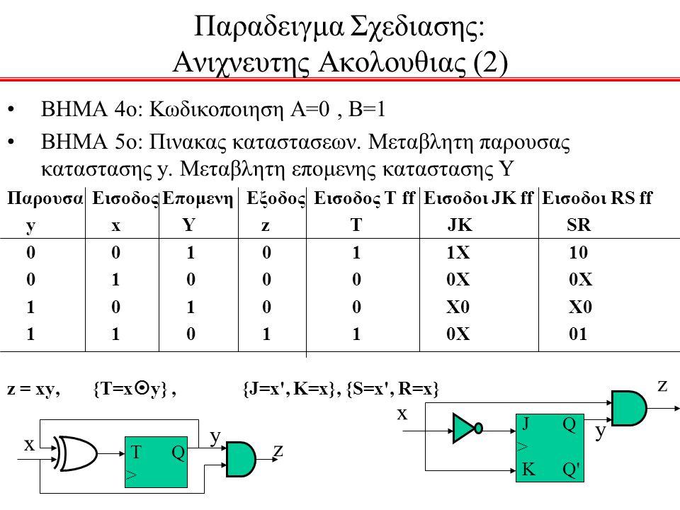 Παραδειγμα Σχεδιασης: Ανιχνευτης Ακολουθιας (2) BHMA 4o: Κωδικοποιηση Α=0, Β=1 ΒΗΜΑ 5ο: Πινακας καταστασεων. Μεταβλητη παρουσας καταστασης y. Μεταβλητ