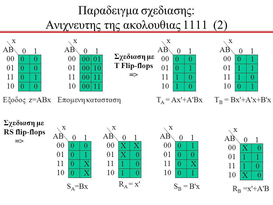 Παραδειγμα σχεδιασης: Ανιχνευτης της ακολουθιας 1111 (2) AB 00 01 11 10 x 0 1 0 0 1 0 Εξοδος z=ABx AB 00 01 11 10 x 0 1 00 01 00 10 00 11 Επομενη κατα