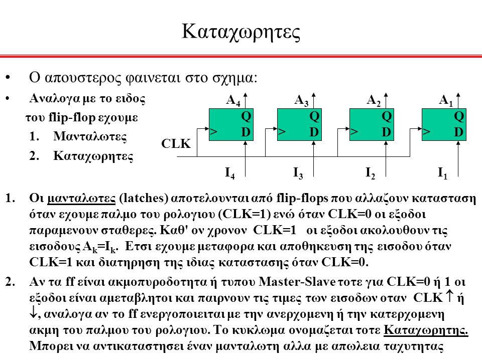 Καταχωρητες Ο απουστερος φαινεται στο σχημα: Αναλογα με το ειδος του flip-flop εχουμε 1.Μανταλωτες 2.Καταχωρητες 1.Οι μανταλωτες (latches) αποτελουντα