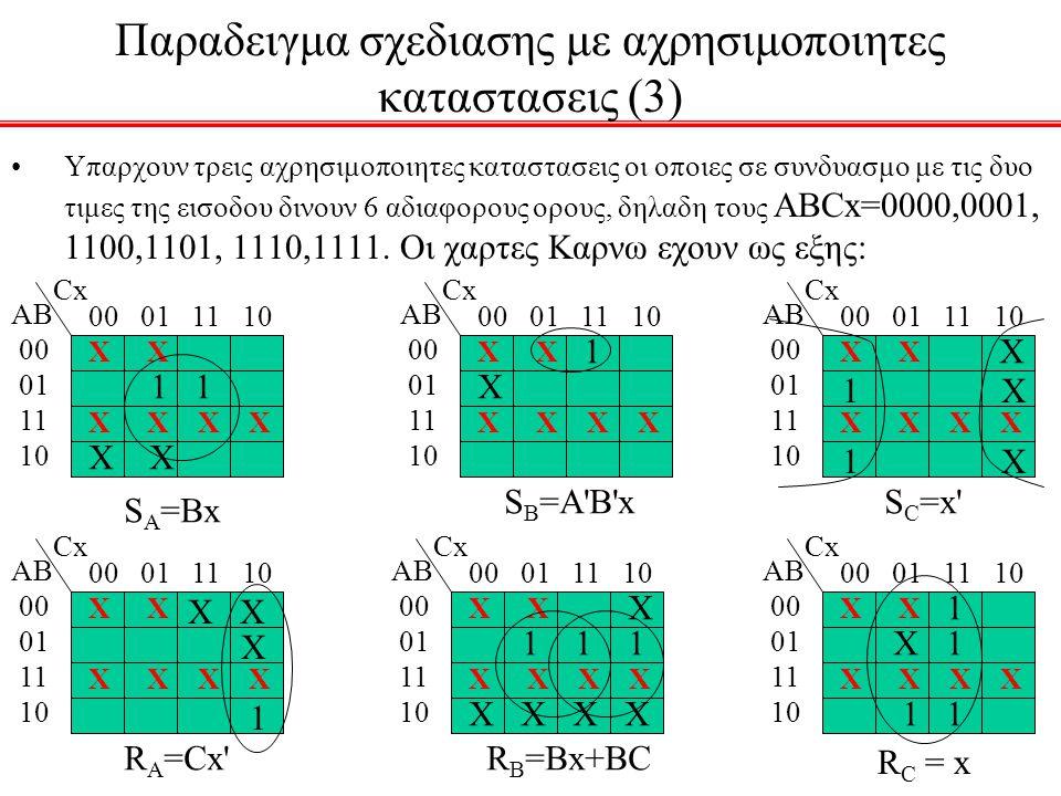 Παραδειγμα σχεδιασης με αχρησιμοποιητες καταστασεις (3) Υπαρχουν τρεις αχρησιμοπoιητες καταστασεις οι οποιες σε συνδυασμο με τις δυο τιμες της εισοδου