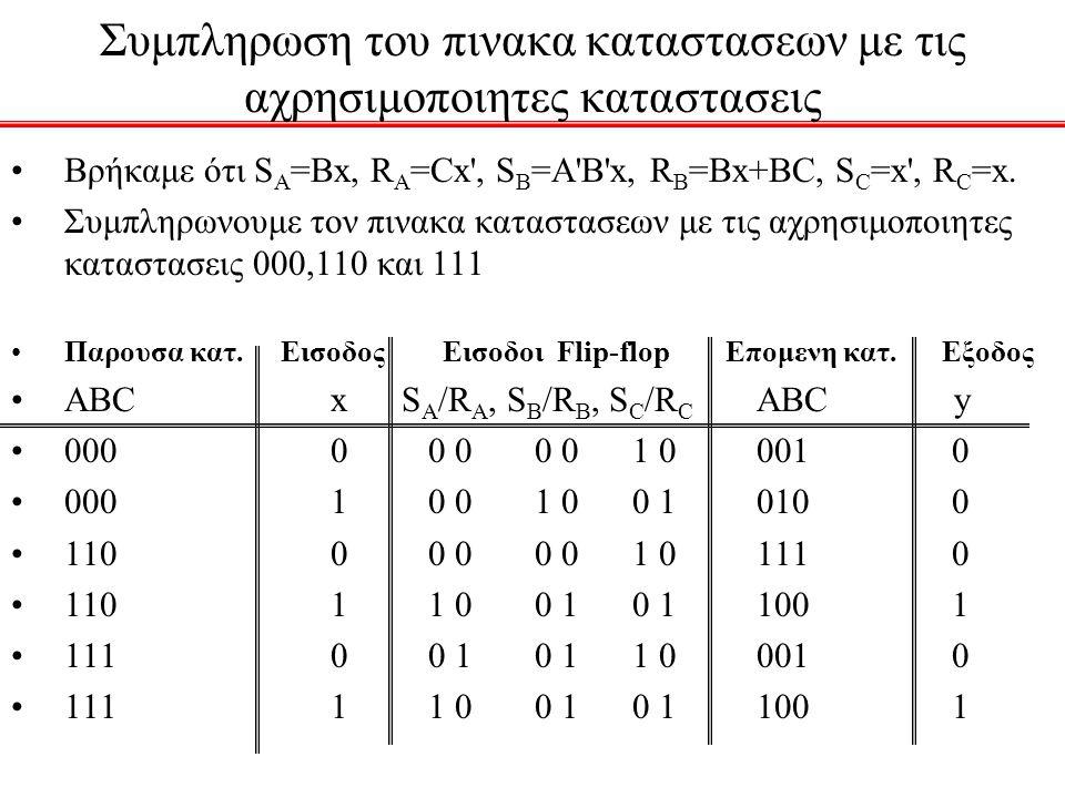 Συμπληρωση του πινακα καταστασεων με τις αχρησιμοποιητες καταστασεις Βρήκαμε ότι S A =Bx, R A =Cx', S B =A'B'x, R B =Bx+BC, S C =x', R C =x. Συμπληρων