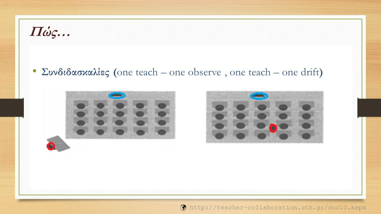 Πώς… Συνδιδασκαλίες (one teach – one observe, one teach – one drift) http://teacher-collaboration.uth.gr/doc10.aspx
