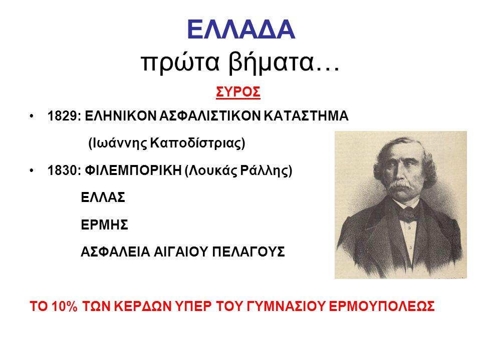 ΕΛΛΑΔΑ πρώτα βήματα… ΠΑΤΡΑ 1836: Αχαϊκή Ασφαλιστική Εταιρία … 1854 Η Εμπορική Τραπεζική Αι Πάτραι Η Πρόοδος Ο Σωτήρ Η Πρόνοια Η Αχαΐα Η Πελοπόννησος