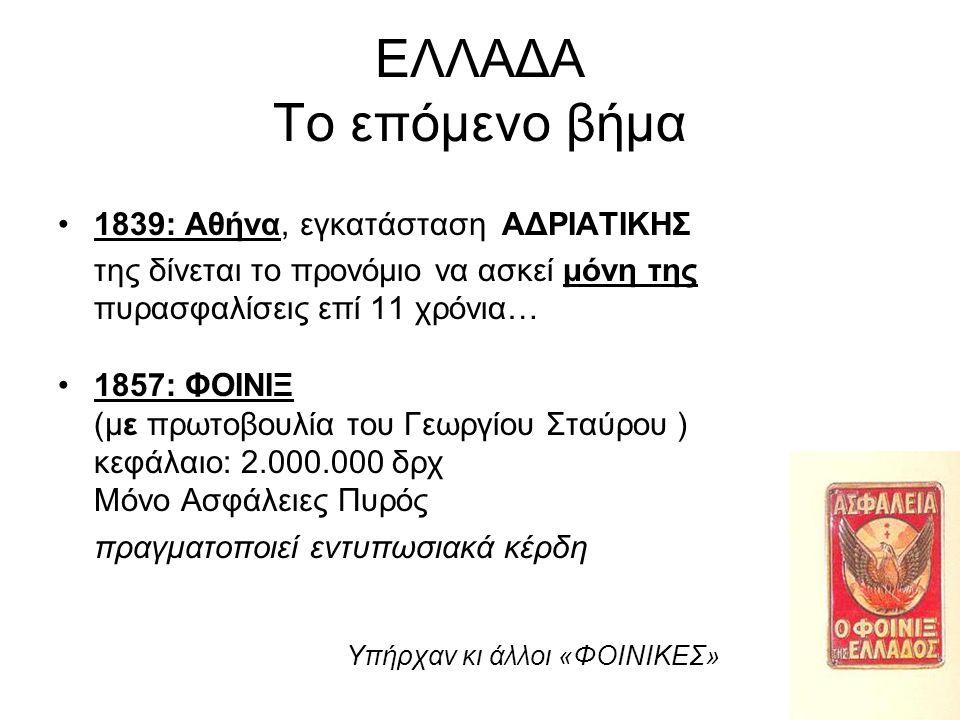 ΕΛΛΑΔΑ Το επόμενο βήμα 1839: Αθήνα, εγκατάσταση ΑΔΡΙΑΤΙΚΗΣ της δίνεται το προνόμιο να ασκεί μόνη της πυρασφαλίσεις επί 11 χρόνια… 1857: ΦΟΙΝΙΞ (με πρωτοβουλία του Γεωργίου Σταύρου ) κεφάλαιο: 2.000.000 δρχ Μόνο Ασφάλειες Πυρός πραγματοποιεί εντυπωσιακά κέρδη Υπήρχαν κι άλλοι «ΦΟΙΝΙΚΕΣ»