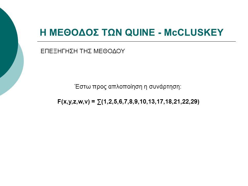 Η ΜΕΘΟΔΟΣ ΤΩΝ QUINE - McCLUSKEY ΕΠΕΞΗΓΗΣΗ ΤΗΣ ΜΕΘΟΔΟΥ Έστω προς απλοποίηση η συνάρτηση: F(x,y,z,w,v) = ∑(1,2,5,6,7,8,9,10,13,17,18,21,22,29)