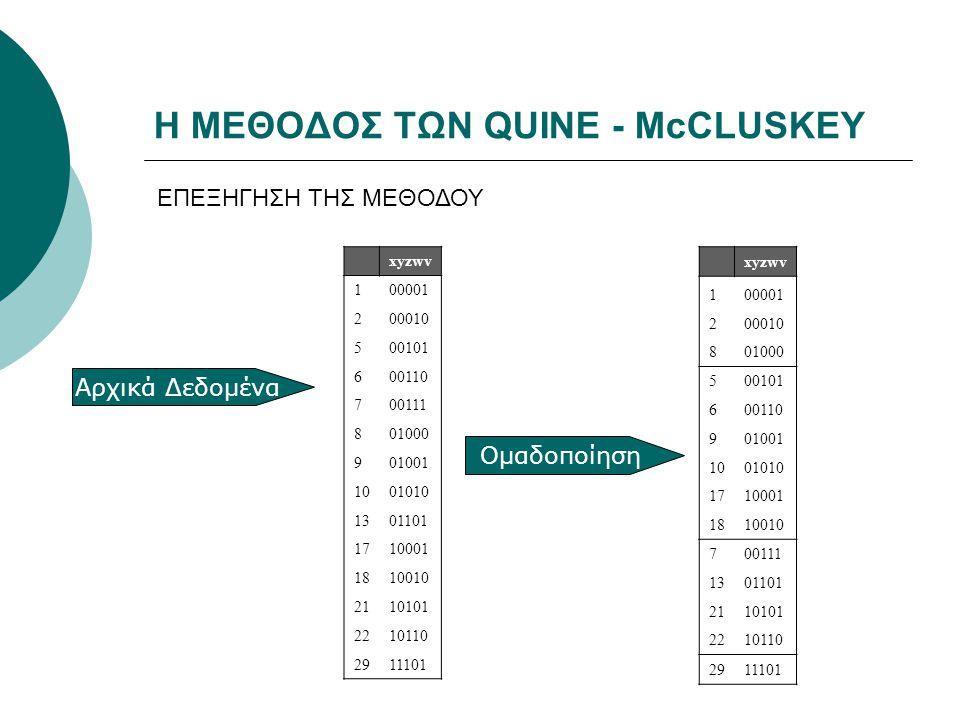 Η ΜΕΘΟΔΟΣ ΤΩΝ QUINE - McCLUSKEY xyzwv 100001 200010 801000 500101 600110 901001 1001010 1710001 1810010 700111 1301101 2110101 2210110 2911101 ΕΠΕΞΗΓΗ