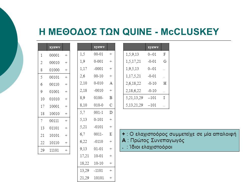 Η ΜΕΘΟΔΟΣ ΤΩΝ QUINE - McCLUSKEY xyzwv 100001+ 200010+ 801000+ 500101+ 600110+ 901001+ 1001010+ 1710001+ 1810010+ 700111+ 1301101+ 2110101+ 2210110+ 29
