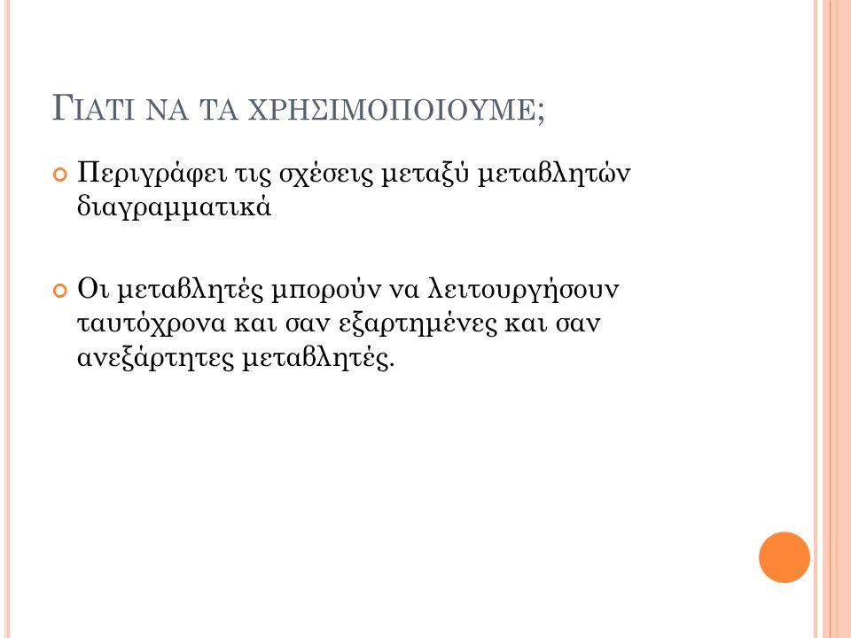Τ ΥΠΙΚΗ ΑΠΟΚΛΙΣΗ σ ( STANDARD DEVIATION, SD)