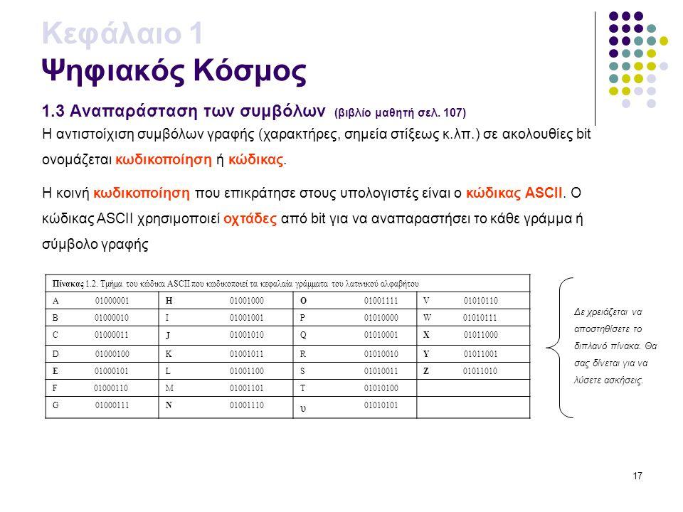17 Κεφάλαιο 1 Ψηφιακός Κόσμος 1.3 Αναπαράσταση των συμβόλων (βιβλίο μαθητή σελ. 107) Η κοινή κωδικοποίηση που επικράτησε στους υπολογιστές είναι ο κώδ