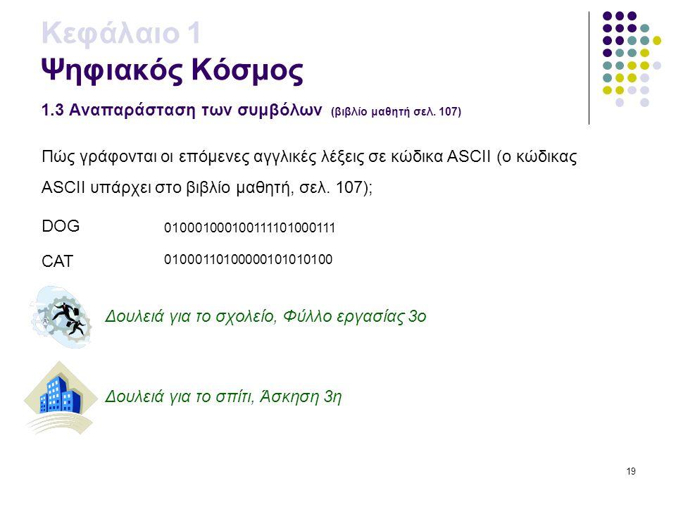 19 Κεφάλαιο 1 Ψηφιακός Κόσμος 1.3 Αναπαράσταση των συμβόλων (βιβλίο μαθητή σελ. 107) Πώς γράφονται οι επόμενες αγγλικές λέξεις σε κώδικα ASCII (ο κώδι