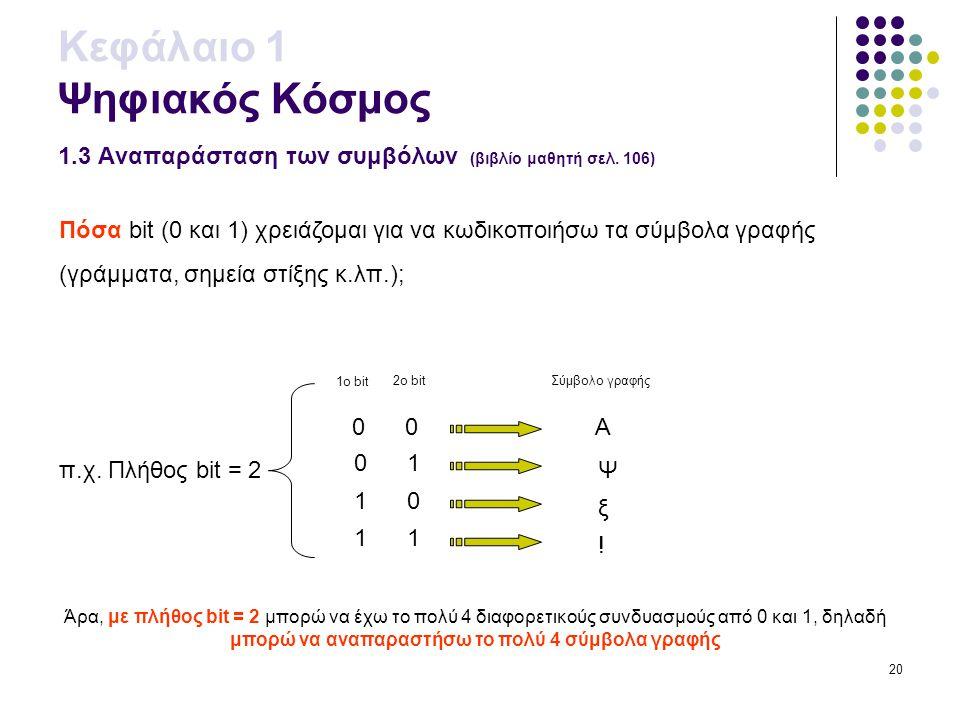 20 Κεφάλαιο 1 Ψηφιακός Κόσμος 1.3 Αναπαράσταση των συμβόλων (βιβλίο μαθητή σελ. 106) Πόσα bit (0 και 1) χρειάζομαι για να κωδικοποιήσω τα σύμβολα γραφ