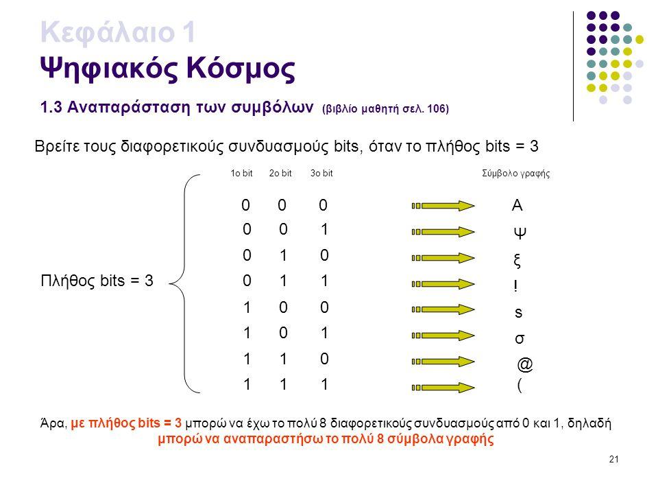 21 Κεφάλαιο 1 Ψηφιακός Κόσμος 1.3 Αναπαράσταση των συμβόλων (βιβλίο μαθητή σελ. 106) Άρα, με πλήθος bits = 3 μπορώ να έχω το πολύ 8 διαφορετικούς συνδ