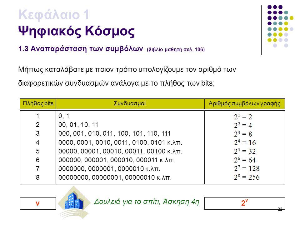 22 Κεφάλαιο 1 Ψηφιακός Κόσμος 1.3 Αναπαράσταση των συμβόλων (βιβλίο μαθητή σελ. 106) Μήπως καταλάβατε με ποιον τρόπο υπολογίζουμε τον αριθμό των διαφο