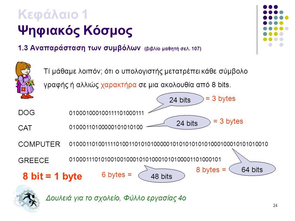 24 Κεφάλαιο 1 Ψηφιακός Κόσμος 1.3 Αναπαράσταση των συμβόλων (βιβλίο μαθητή σελ. 107) Τί μάθαμε λοιπόν; ότι ο υπολογιστής μετατρέπει κάθε σύμβολο γραφή
