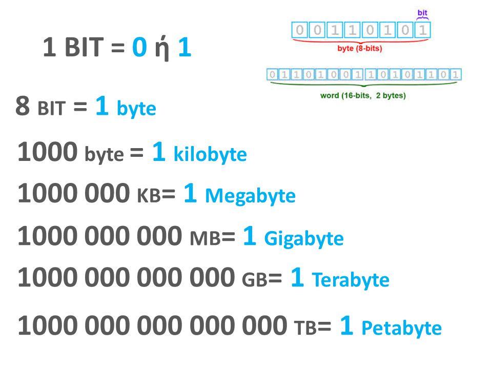 1 ΒΙΤ = 0 ή 1 8 ΒΙΤ = 1 byte 1000 byte = 1 kilobyte 1000 000 KB = 1 Megabyte 1000 000 000 MB = 1 Gigabyte 1000 000 000 000 GB = 1 Terabyte 1000 000 00