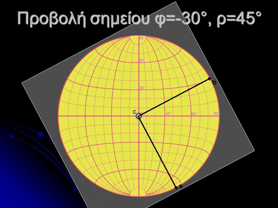 0°0°0°0° 30°30°30°30° 60°60°60°60° 30°30°30°30° 60°60°60°60° 90°90°90°90° 90°90°90°90° c a b