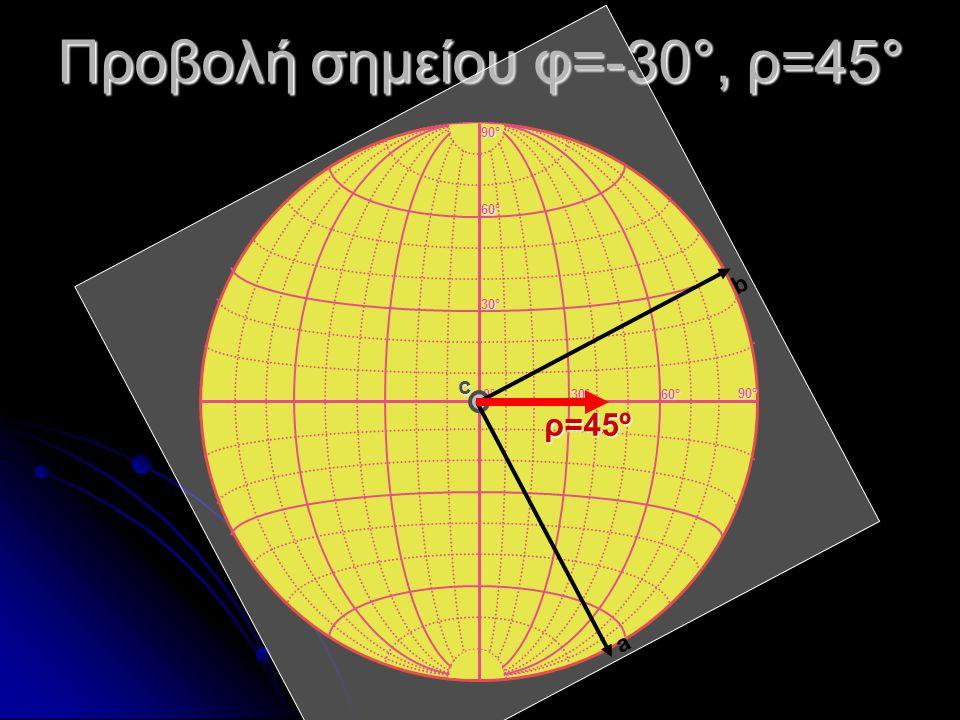 0°0°0°0° 30°30°30°30° 60°60°60°60° 30°30°30°30° 60°60°60°60° 90°90°90°90° 90°90°90°90° c a b ρ=45º