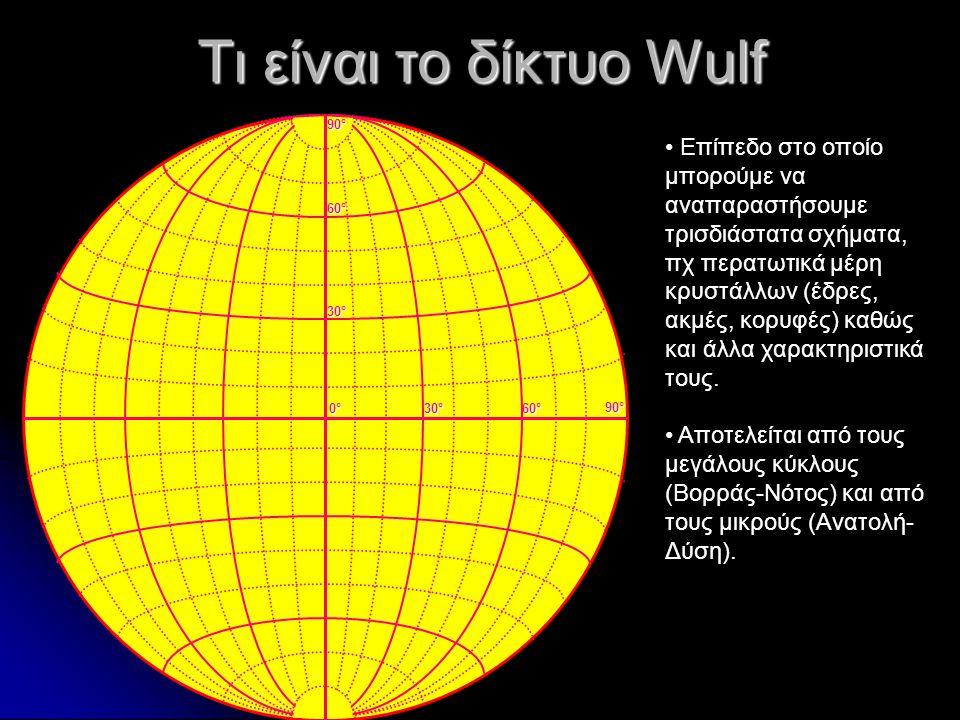 Τι είναι το δίκτυο Wulf 0°0°0°0° 30°30°30°30° 60°60°60°60° 30°30°30°30° 60°60°60°60° 90°90°90°90° 90°90°90°90° Επίπεδο στο οποίο μπορούμε να αναπαραστ