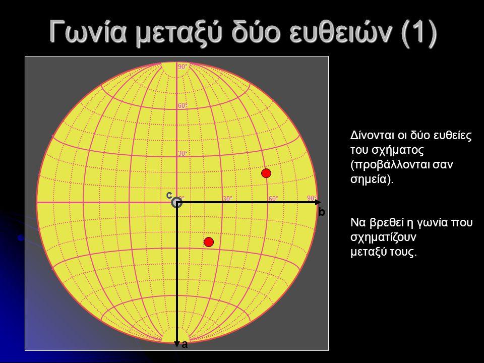 Γωνία μεταξύ δύο ευθειών (1) 0°0°0°0° 30°30°30°30° 60°60°60°60° 30°30°30°30° 60°60°60°60° 90°90°90°90° 90°90°90°90° c Δίνονται οι δύο ευθείες του σχήμ