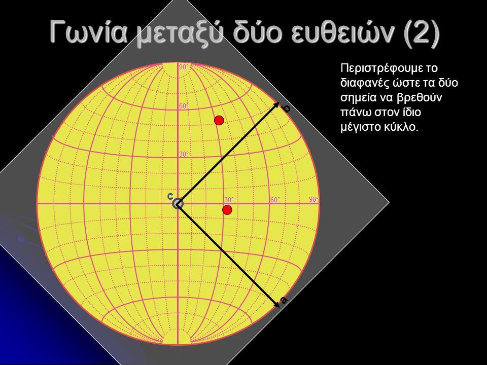 Γωνία μεταξύ δύο ευθειών (2) 0°0°0°0° 30°30°30°30° 60°60°60°60° 30°30°30°30° 60°60°60°60° 90°90°90°90° 90°90°90°90° c Περιστρέφουμε το διαφανές ώστε τ