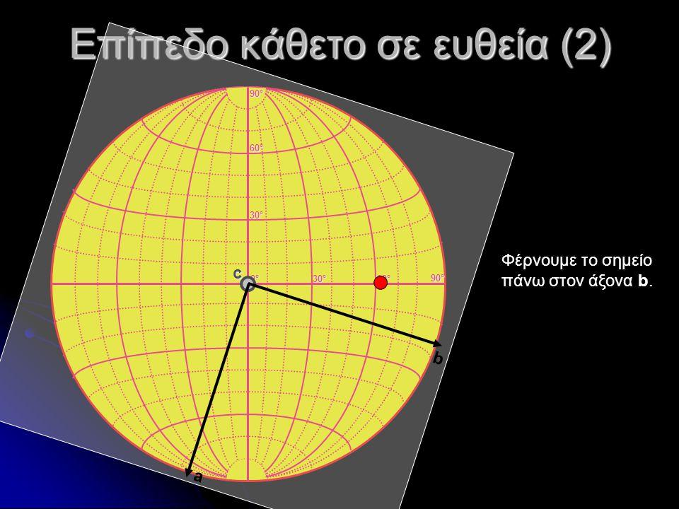 Επίπεδο κάθετο σε ευθεία (2) 0°0°0°0° 30°30°30°30° 60°60°60°60° 30°30°30°30° 60°60°60°60° 90°90°90°90° 90°90°90°90° c Φέρνουμε το σημείο πάνω στον άξο