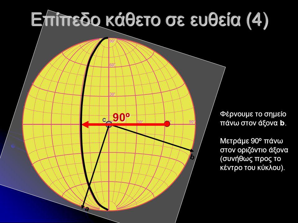 Επίπεδο κάθετο σε ευθεία (4) 0°0°0°0° 30°30°30°30° 60°60°60°60° 30°30°30°30° 60°60°60°60° 90°90°90°90° 90°90°90°90° c Φέρνουμε το σημείο πάνω στον άξο