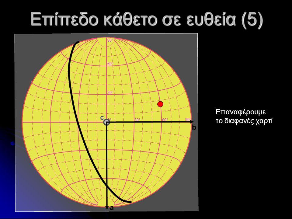 Επίπεδο κάθετο σε ευθεία (5) 0°0°0°0° 30°30°30°30° 60°60°60°60° 30°30°30°30° 60°60°60°60° 90°90°90°90° 90°90°90°90° c Επαναφέρουμε το διαφανές χαρτί a