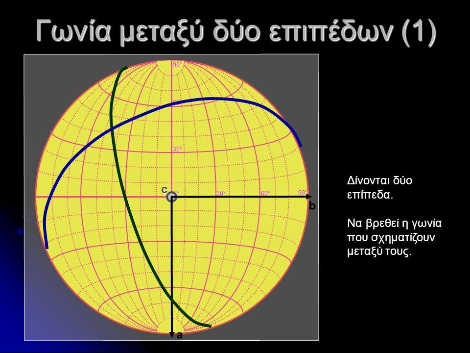Γωνία μεταξύ δύο επιπέδων (1) 0°0°0°0° 30°30°30°30° 60°60°60°60° 30°30°30°30° 60°60°60°60° 90°90°90°90° 90°90°90°90° c Δίνονται δύο επίπεδα. Να βρεθεί