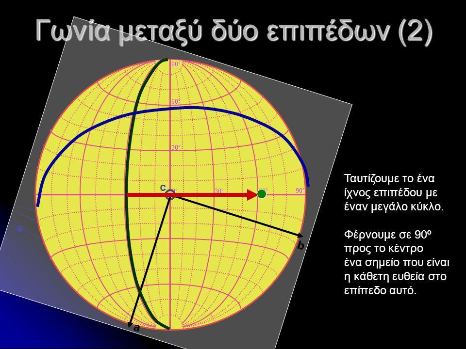 Γωνία μεταξύ δύο επιπέδων (2) 0°0°0°0° 30°30°30°30° 60°60°60°60° 30°30°30°30° 60°60°60°60° 90°90°90°90° 90°90°90°90° c Ταυτίζουμε το ένα ίχνος επιπέδο
