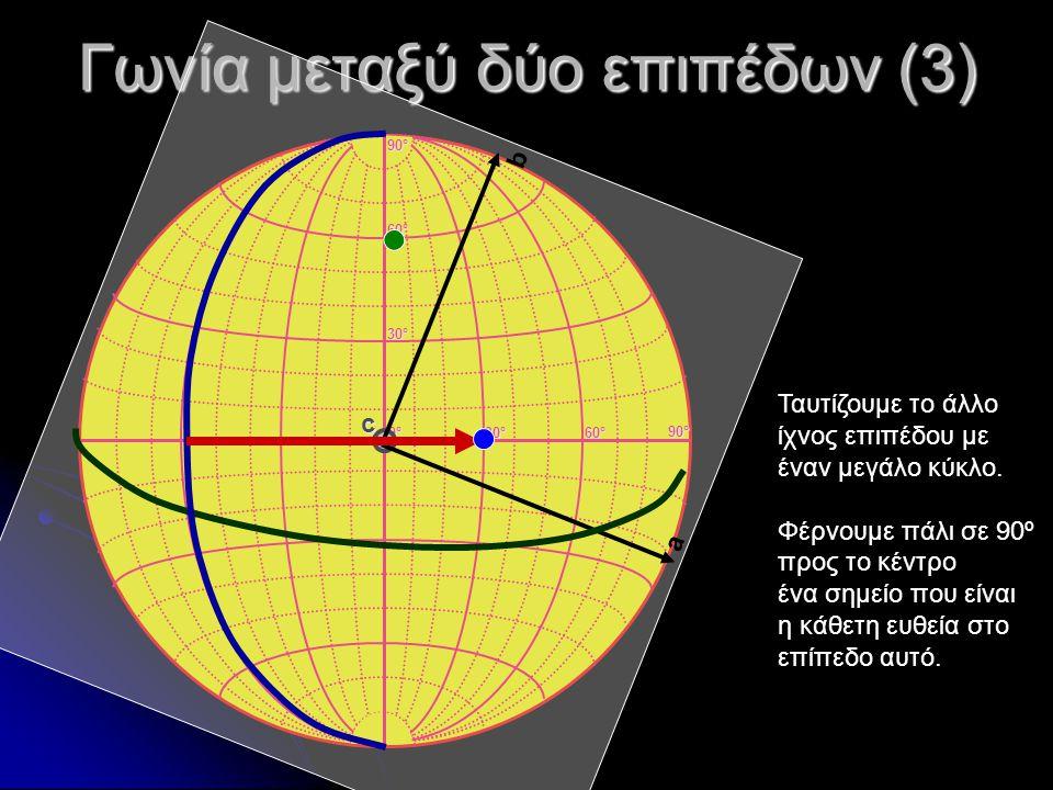 Γωνία μεταξύ δύο επιπέδων (3) 0°0°0°0° 30°30°30°30° 60°60°60°60° 30°30°30°30° 60°60°60°60° 90°90°90°90° 90°90°90°90° c Ταυτίζουμε το άλλο ίχνος επιπέδ