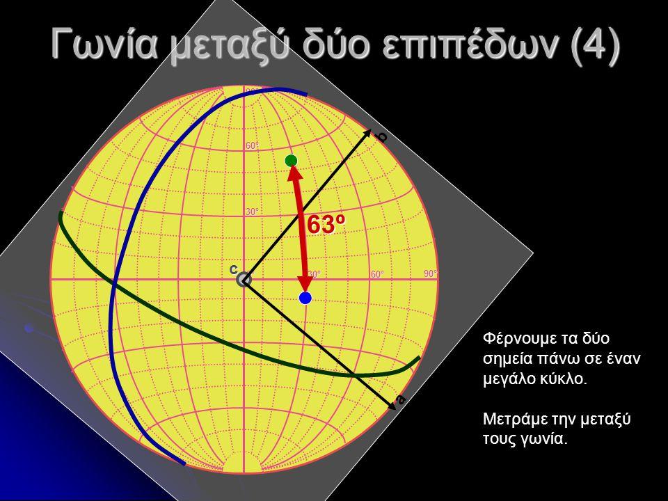 Γωνία μεταξύ δύο επιπέδων (4) 0°0°0°0° 30°30°30°30° 60°60°60°60° 30°30°30°30° 60°60°60°60° 90°90°90°90° 90°90°90°90° c Φέρνουμε τα δύο σημεία πάνω σε
