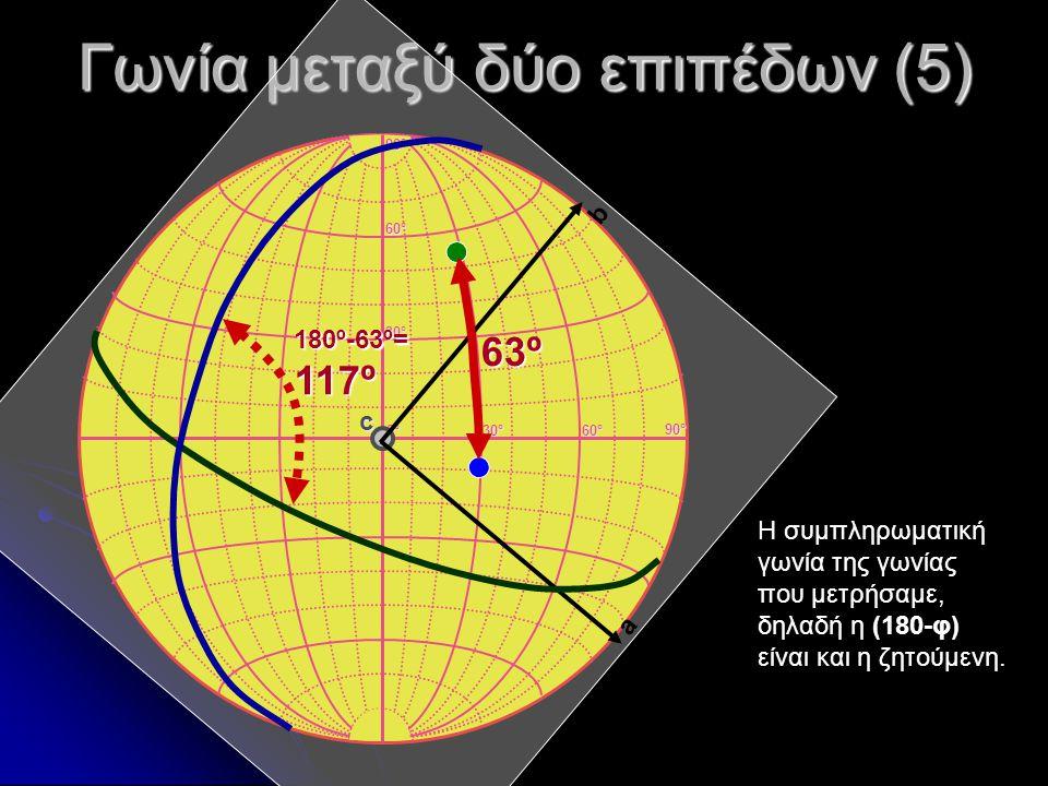Γωνία μεταξύ δύο επιπέδων (5) 0°0°0°0° 30°30°30°30° 60°60°60°60° 30°30°30°30° 60°60°60°60° 90°90°90°90° 90°90°90°90° c Η συμπληρωματική γωνία της γωνί