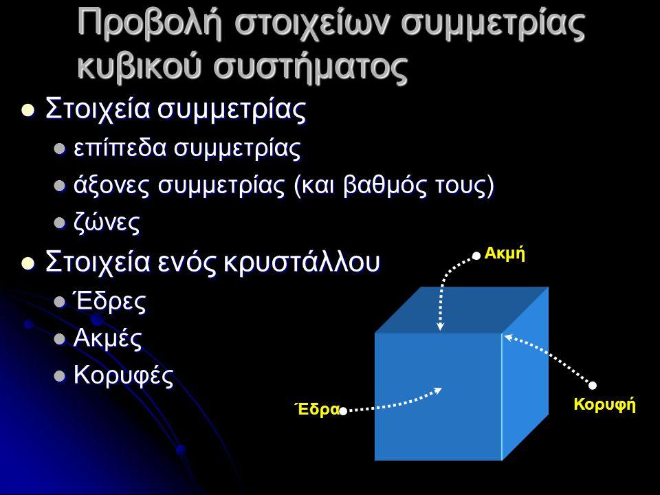 Προβολή στοιχείων συμμετρίας κυβικού συστήματος Στοιχεία συμμετρίας Στοιχεία συμμετρίας επίπεδα συμμετρίας επίπεδα συμμετρίας άξονες συμμετρίας (και β