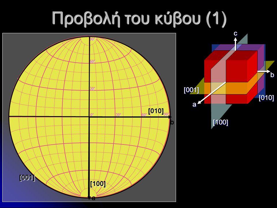 Προβολή του κύβου (1) a b c [100] [010] [001] 0°0°0°0° 30°30°30°30° 60°60°60°60° 30°30°30°30° 60°60°60°60° 90°90°90°90° 90°90°90°90° a b [001] [100] [