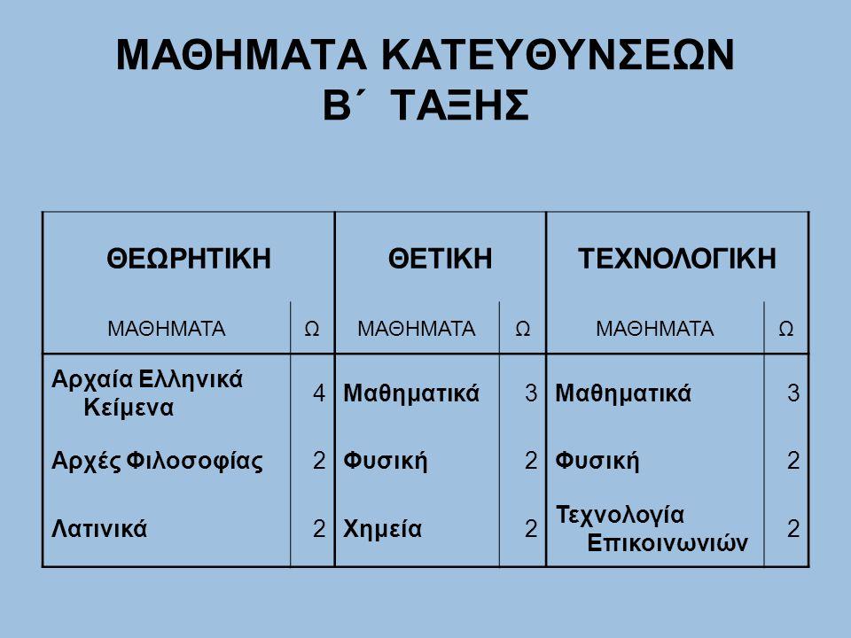 ΜΑΘΗΜΑΤΑ ΚΑΤΕΥΘΥΝΣΕΩΝ Β΄ ΤΑΞΗΣ ΘΕΩΡΗΤΙΚΗΘΕΤΙΚΗΤΕΧΝΟΛΟΓΙΚΗ ΜΑΘΗΜΑΤΑΩ Ω Ω Αρχαία Ελληνικά Κείμενα 4Μαθηματικά3 3 Αρχές Φιλοσοφίας2Φυσική2 2 Λατινικά2Χημ
