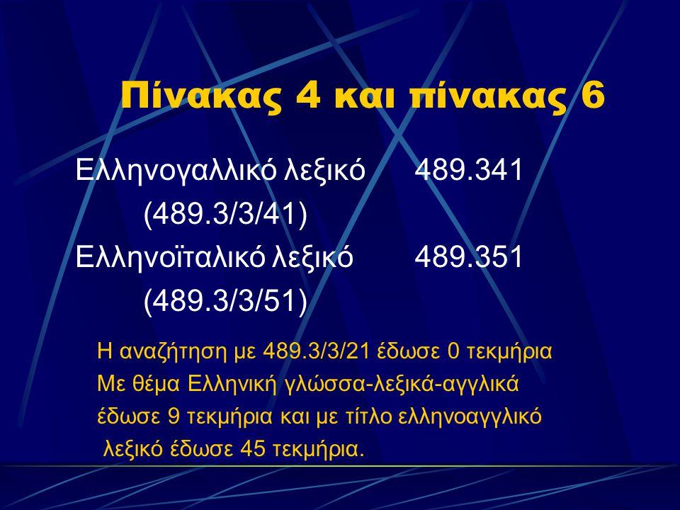 Πίνακας 4 και πίνακας 6 Ελληνογαλλικό λεξικό489.341 (489.3/3/41) Ελληνοϊταλικό λεξικό489.351 (489.3/3/51) Η αναζήτηση με 489.3/3/21 έδωσε 0 τεκμήρια Μ