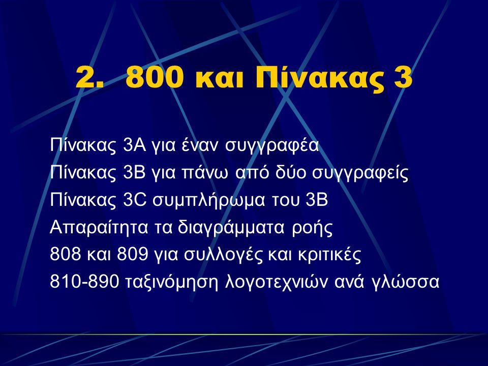 2. 800 και Πίνακας 3 Πίνακας 3Α για έναν συγγραφέα Πίνακας 3Β για πάνω από δύο συγγραφείς Πίνακας 3C συμπλήρωμα του 3Β Απαραίτητα τα διαγράμματα ροής