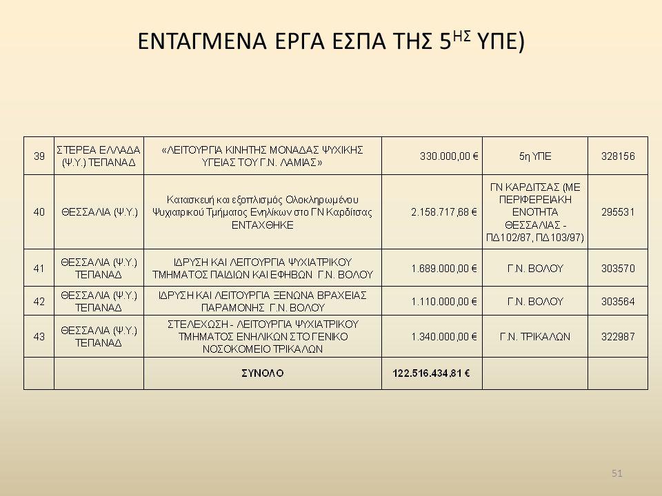 ENTAΓΜΕΝΑ ΕΡΓΑ ΕΣΠΑ ΤΗΣ 5 ΗΣ ΥΠΕ) 51