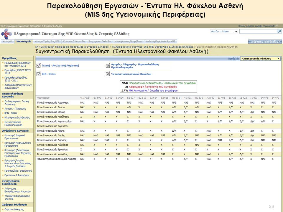 53 Παρακολούθηση Εργασιών - Έντυπα Ηλ. Φάκελου Ασθενή (MIS 5ης Υγειονομικής Περιφέρειας) 53