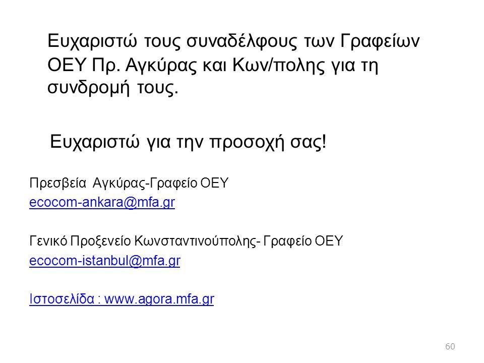 Ευχαριστώ τους συναδέλφους των Γραφείων ΟΕΥ Πρ. Αγκύρας και Κων/πολης για τη συνδρομή τους. Eυχαριστώ για την προσοχή σας! Πρεσβεία Αγκύρας-Γραφείο ΟΕ