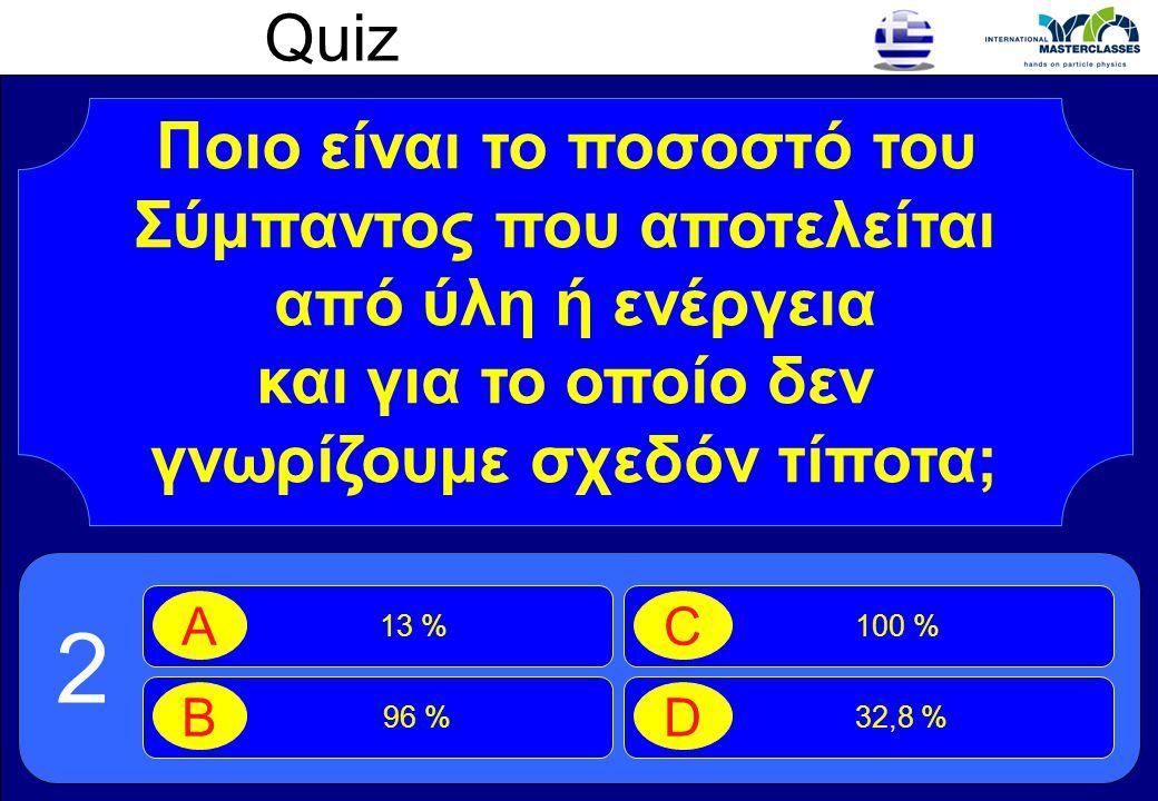 Quiz Ποιο είναι το ποσοστό του Σύμπαντος που αποτελείται από ύλη ή ενέργεια και για το οποίο δεν γνωρίζουμε σχεδόν τίποτα; 13 % A 96 % B 100 % C 32,8