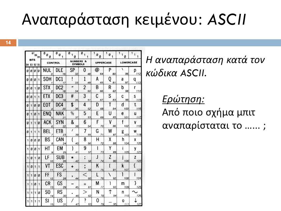 Αναπαράσταση κειμένου : ASCII 14 Η αναπαράσταση κατά τον κώδικα ASCII.