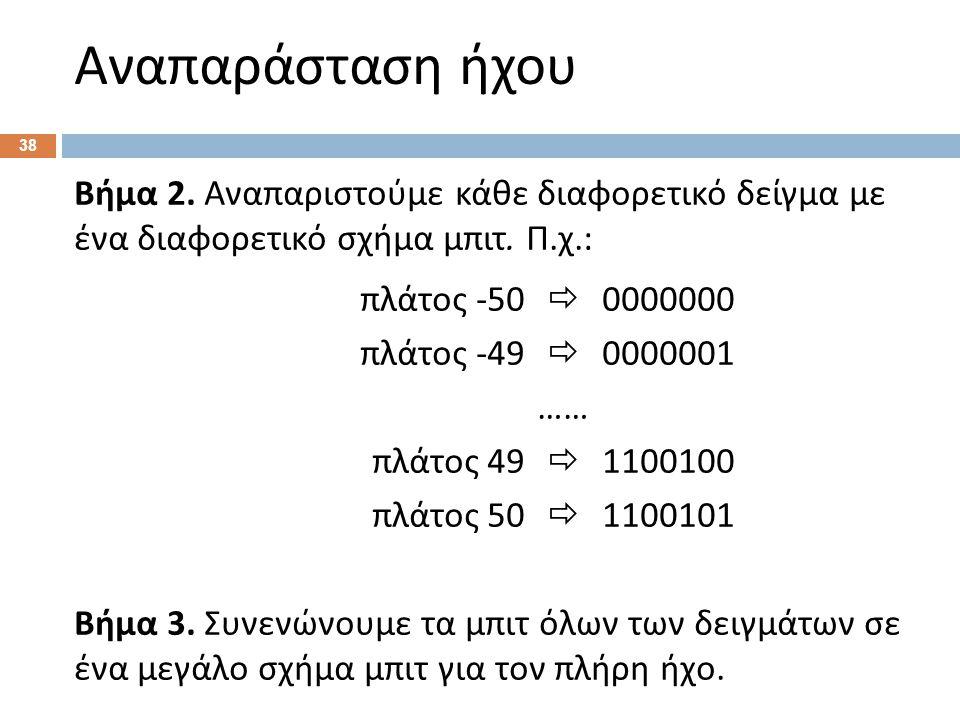 Αναπαράσταση ήχου 38 Βήμα 2.Αναπαριστούμε κάθε διαφορετικό δείγμα με ένα διαφορετικό σχήμα μπιτ.