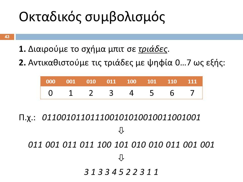 Οκταδικός συμβολισμός 43 1.Διαιρούμε το σχήμα μπιτ σε τριάδες.