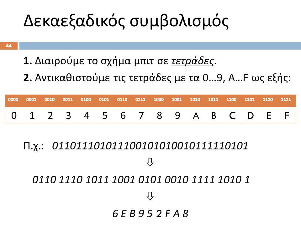Δεκαεξαδικός συμβολισμός 44 1.Διαιρούμε το σχήμα μπιτ σε τετράδες.
