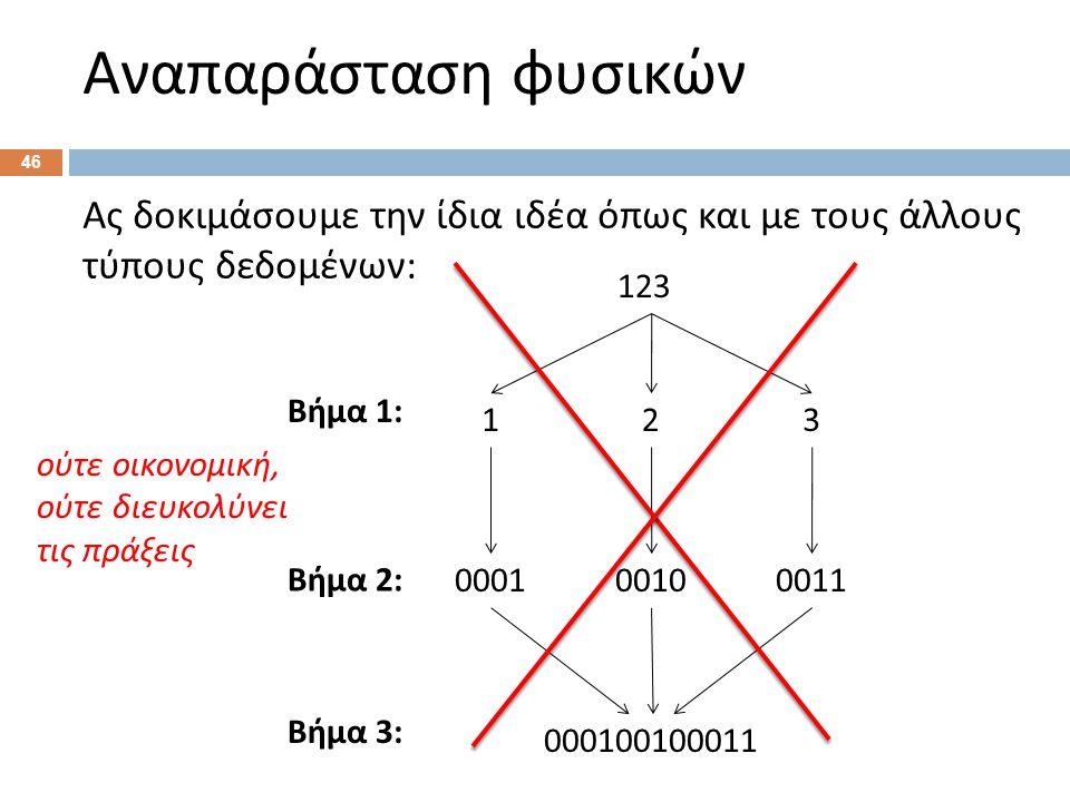 Αναπαράσταση φυσικών 46 Ας δοκιμάσουμε την ίδια ιδέα όπως και με τους άλλους τύπους δεδομένων : 123 Βήμα 1: Βήμα 2: Βήμα 3: 123 000100100011 000100100011 ούτε οικονομική, ούτε διευκολύνει τις πράξεις