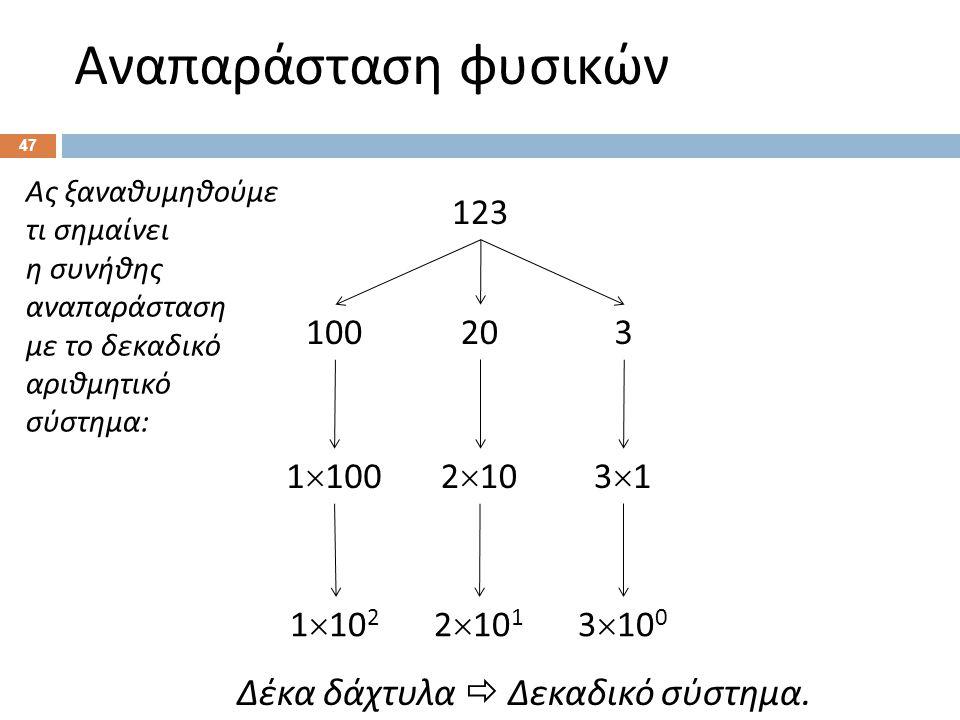 Αναπαράσταση φυσικών 47 Δέκα δάχτυλα  Δεκαδικό σύστημα.