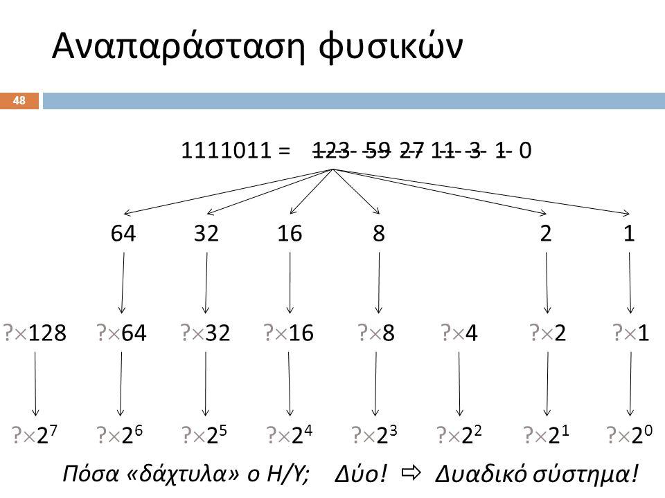 123--- 3--- 11------ 59---- 27 Αναπαράσταση φυσικών 48 Δύο .