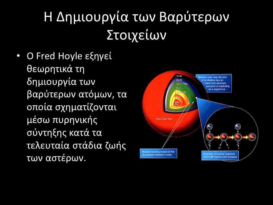 Η Δημιουργία των Βαρύτερων Στοιχείων Ο Fred Hoyle εξηγεί θεωρητικά τη δημιουργία των βαρύτερων ατόμων, τα οποία σχηματίζονται μέσω πυρηνικής σύντηξης