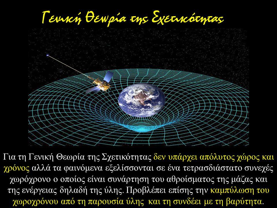 Για τη Γενική Θεωρία της Σχετικότητας δεν υπάρχει απόλυτος χώρος και χρόνος αλλά τα φαινόμενα εξελίσσονται σε ένα τετρασδιάστατο συνεχές χωρόχρονο ο ο